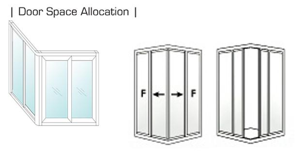 corner-door